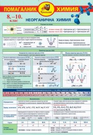 Помагалник 8-12 клас: Химия