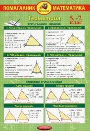 Помагалник математика 5-7 клас: Геометрия/ Триъгълник - видове