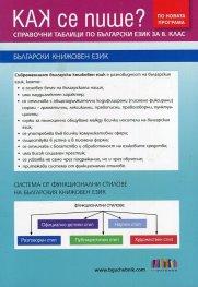 Как се пише? Справочни таблици по български език за 8 клас (По новата програма)